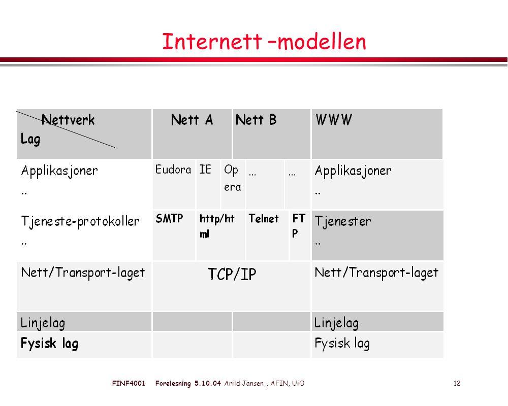 FINF4001 Forelesning 5.10.04 Arild Jansen, AFIN, UiO 12 Internett –modellen