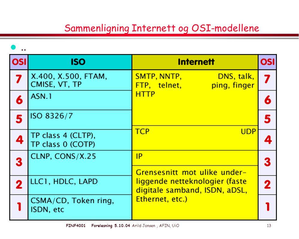 FINF4001 Forelesning 5.10.04 Arild Jansen, AFIN, UiO 13 Sammenligning Internett og OSI-modellene l..