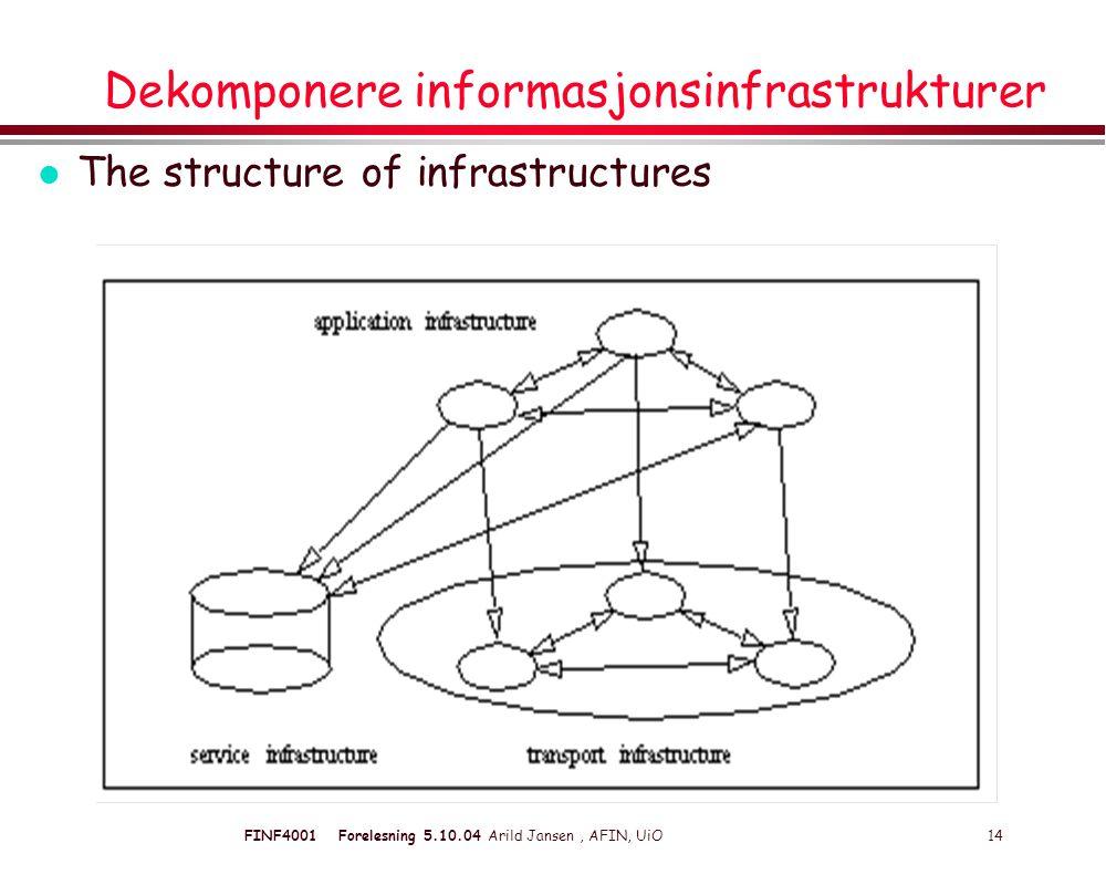 FINF4001 Forelesning 5.10.04 Arild Jansen, AFIN, UiO 14 Dekomponere informasjonsinfrastrukturer l The structure of infrastructures