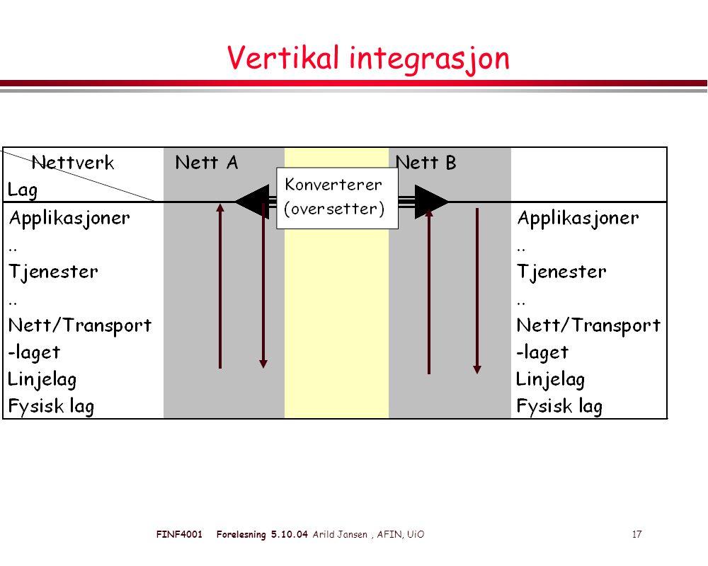 FINF4001 Forelesning 5.10.04 Arild Jansen, AFIN, UiO 17 Vertikal integrasjon
