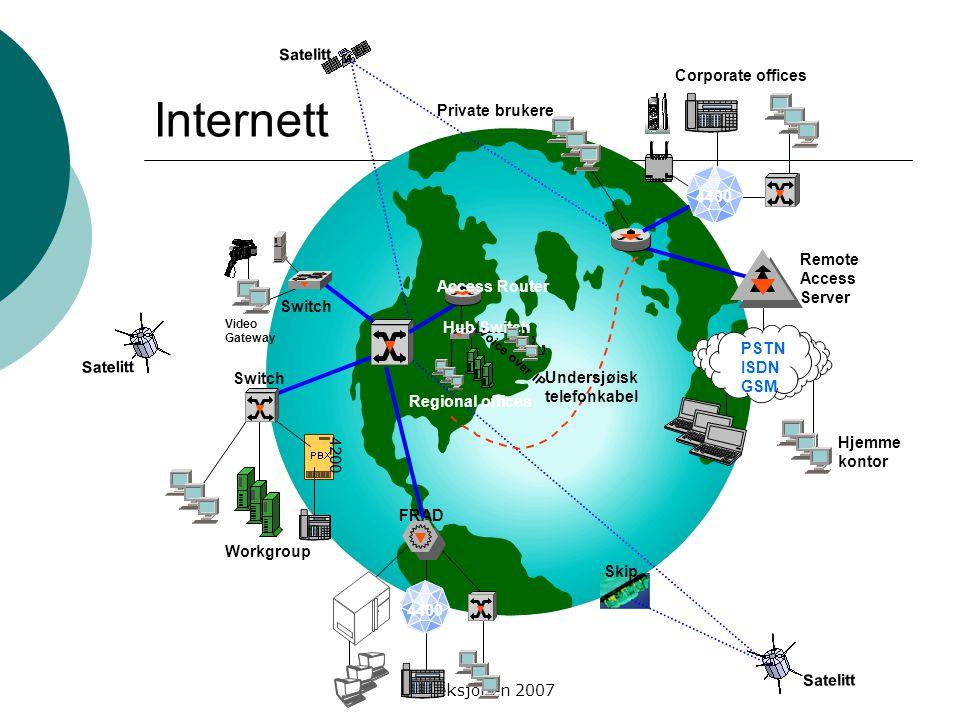 IT-seksjonen 2007 Nettsøk, nettikette og kildekritikk  Hva er Internett?  Nettsøk  Ta vare på adressene  Litt om uønsket vare  Netikkette  Kilde