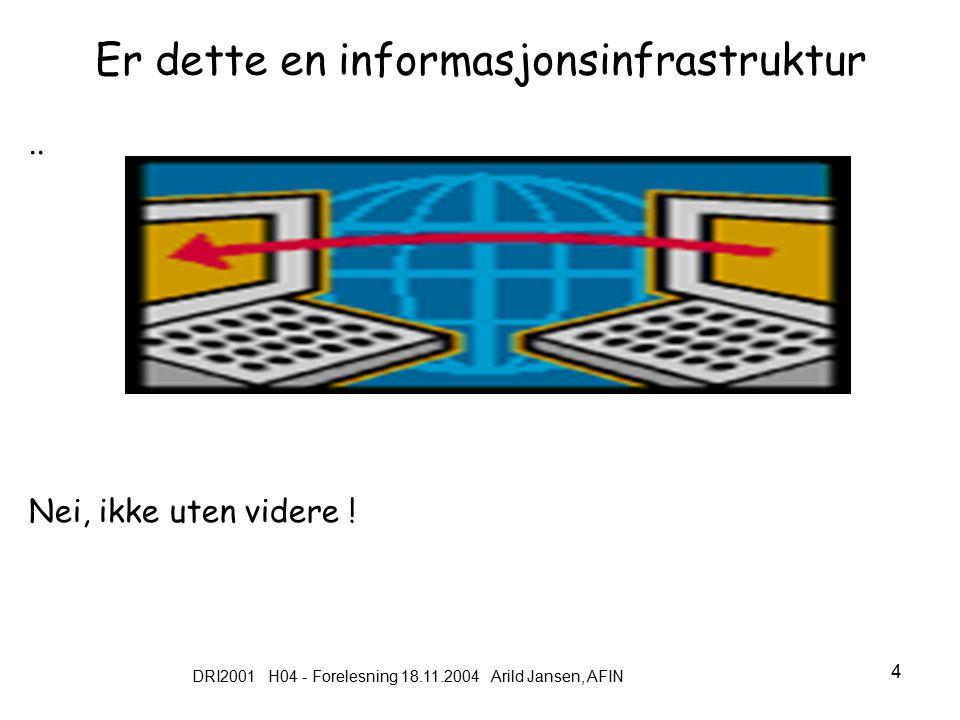 DRI2001 H04 - Forelesning 18.11.2004 Arild Jansen, AFIN 15 Hylland Eriksen: Ordets makt – The power of Word Er Windows/MS Office en Infrastruktur.