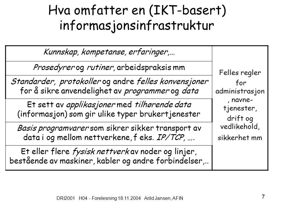 DRI2001 H04 - Forelesning 18.11.2004 Arild Jansen, AFIN 7 Hva omfatter en (IKT-basert) informasjonsinfrastruktur Kunnskap, kompetanse, erfaringer,… Felles regler for administrasjon, navne- tjenester, drift og vedlikehold, sikkerhet mm Prosedyrer og rutiner, arbeidspraksis mm Standarder, protokoller og andre felles konvensjoner for å sikre anvendelighet av programmer og data Et sett av applikasjoner med tilhørende data (informasjon) som gir ulike typer brukertjenester Basis programvarer som sikrer sikker transport av data i og mellom nettverkene, f eks.