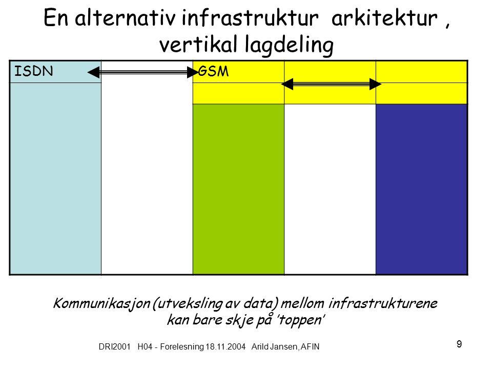 DRI2001 H04 - Forelesning 18.11.2004 Arild Jansen, AFIN 10 Er Internett en informasjonsinfrastruktur.