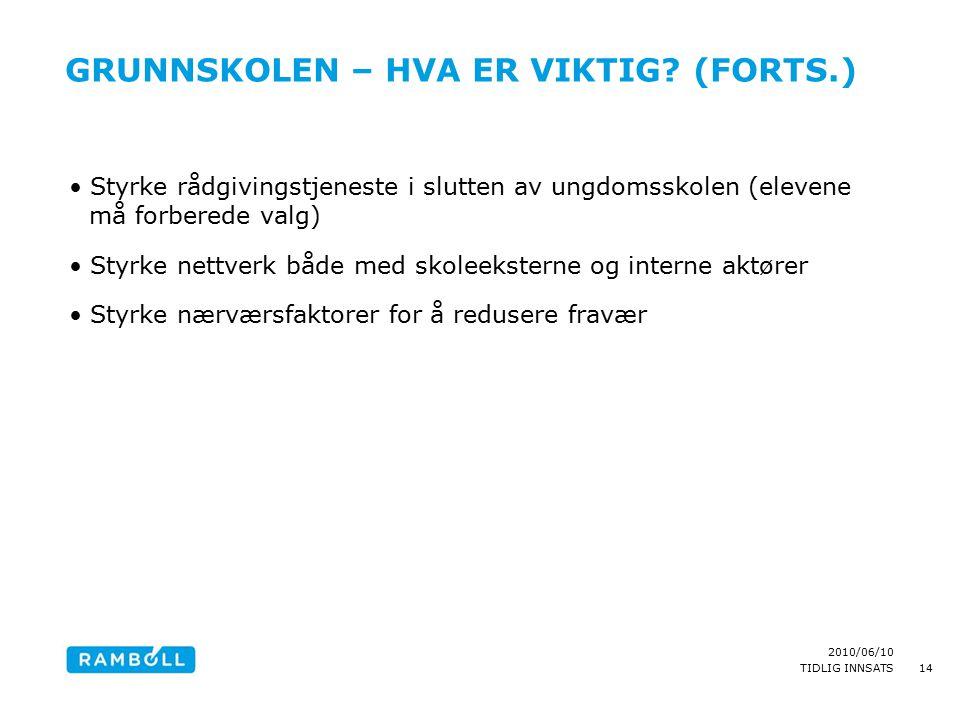 2010/06/10 TIDLIG INNSATS GRUNNSKOLEN – HVA ER VIKTIG.
