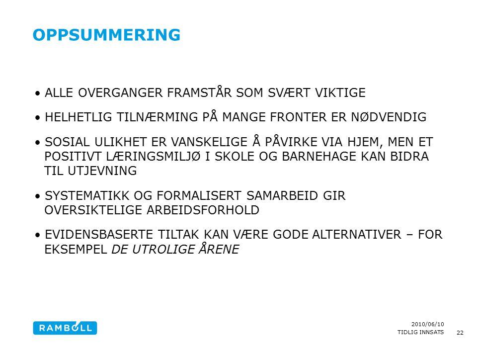 2010/06/10 TIDLIG INNSATS OPPSUMMERING ALLE OVERGANGER FRAMSTÅR SOM SVÆRT VIKTIGE HELHETLIG TILNÆRMING PÅ MANGE FRONTER ER NØDVENDIG SOSIAL ULIKHET ER VANSKELIGE Å PÅVIRKE VIA HJEM, MEN ET POSITIVT LÆRINGSMILJØ I SKOLE OG BARNEHAGE KAN BIDRA TIL UTJEVNING SYSTEMATIKK OG FORMALISERT SAMARBEID GIR OVERSIKTELIGE ARBEIDSFORHOLD EVIDENSBASERTE TILTAK KAN VÆRE GODE ALTERNATIVER – FOR EKSEMPEL DE UTROLIGE ÅRENE 22