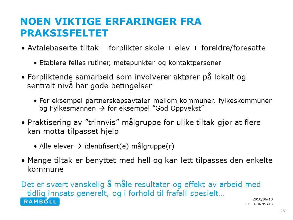 2010/06/10 TIDLIG INNSATS NOEN VIKTIGE ERFARINGER FRA PRAKSISFELTET Avtalebaserte tiltak – forplikter skole + elev + foreldre/foresatte Etablere felle