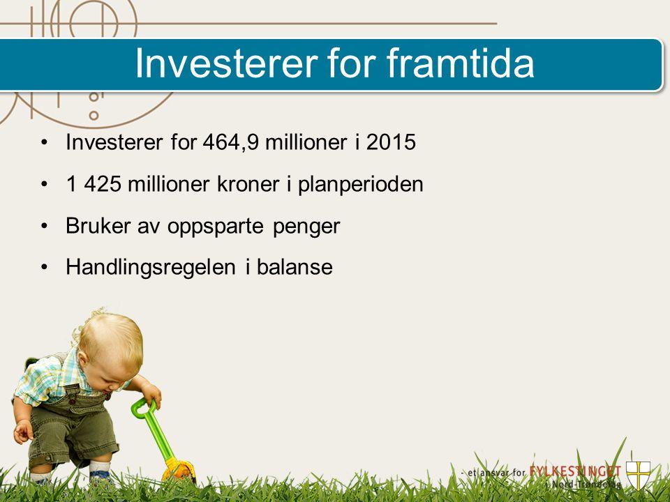 Investerer for framtida Investerer for 464,9 millioner i 2015 1 425 millioner kroner i planperioden Bruker av oppsparte penger Handlingsregelen i balanse