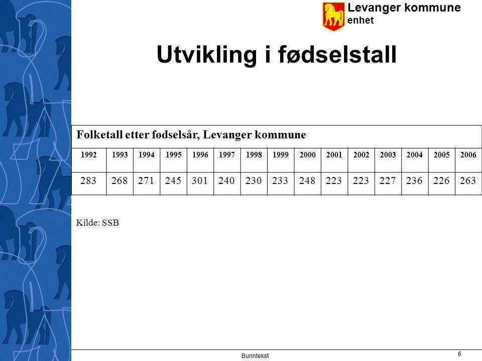 Levanger kommune enhet Bunntekst 6 Utvikling i fødselstall Folketall etter fødselsår, Levanger kommune 199219931994199519961997199819992000200120022003200420052006 283268271245301240230233248223 227236226263 Kilde: SSB
