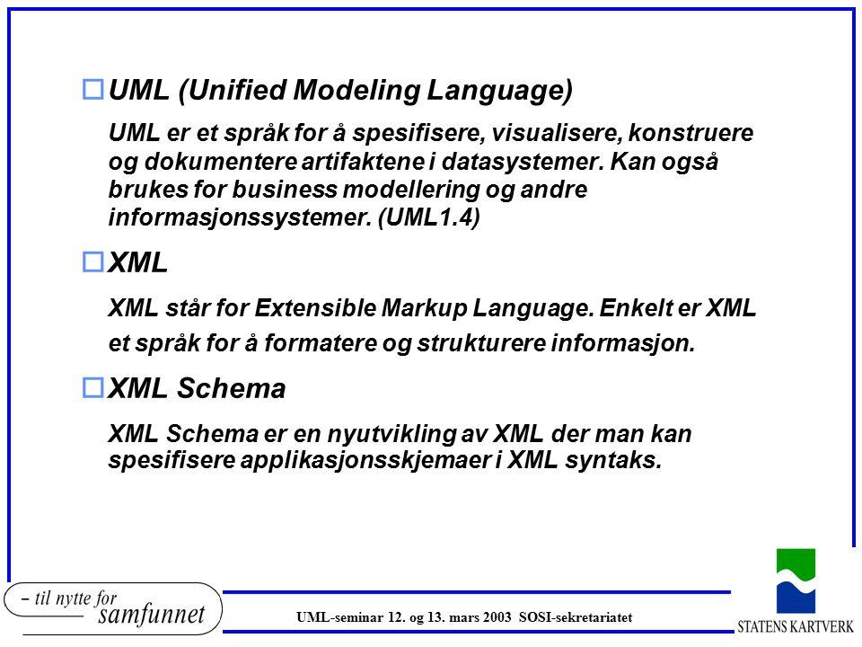 oUML (Unified Modeling Language) UML er et språk for å spesifisere, visualisere, konstruere og dokumentere artifaktene i datasystemer.