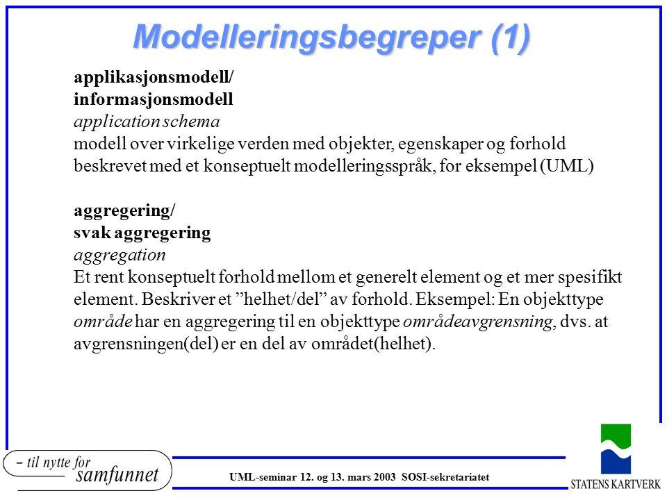 Modelleringsbegreper (1) applikasjonsmodell/ informasjonsmodell application schema modell over virkelige verden med objekter, egenskaper og forhold beskrevet med et konseptuelt modelleringsspråk, for eksempel (UML) aggregering/ svak aggregering aggregation Et rent konseptuelt forhold mellom et generelt element og et mer spesifikt element.