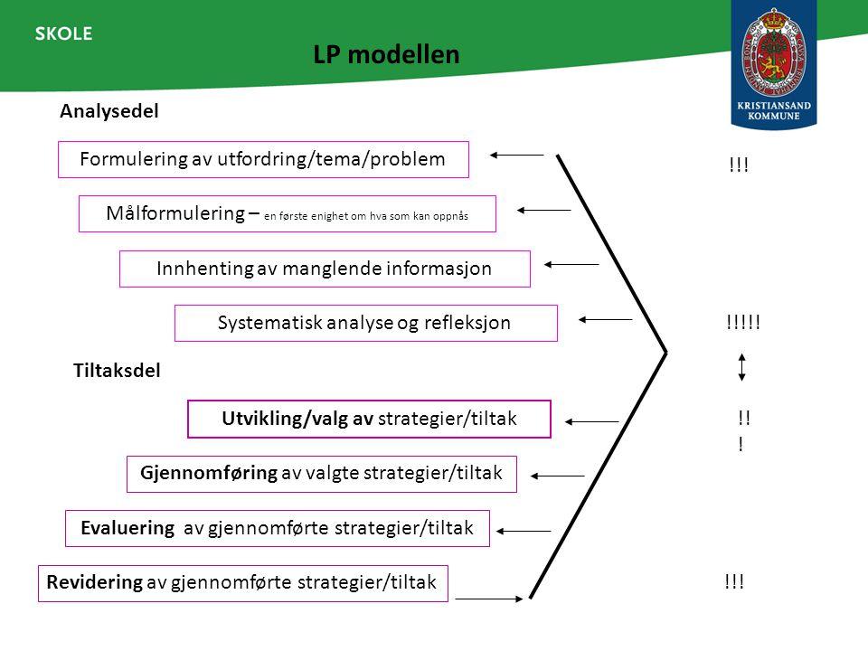 LP modellen Analysedel Formulering av utfordring/tema/problem Målformulering – en første enighet om hva som kan oppnås Innhenting av manglende informa