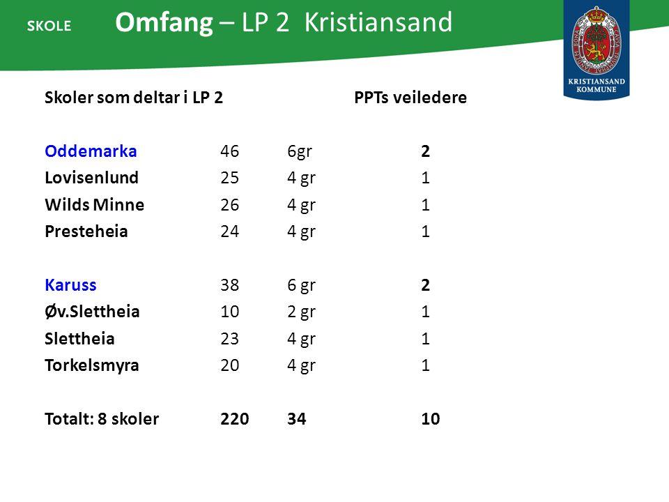 Omfang – LP 2 Kristiansand Skoler som deltar i LP 2PPTs veiledere Oddemarka 46 6gr 2 Lovisenlund 25 4 gr1 Wilds Minne 264 gr1 Presteheia 244 gr 1 Karu