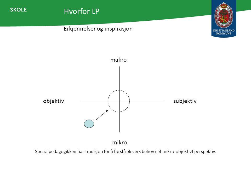 Hvorfor LP En modell for systematisk analyse og tiltaksplanlegging 1.En enkel struktur for lærersamarbeid 2.Utviklende prosesser for pedagogisk atferd 3.Oppløftende resultater for læringsmiljøet og elevers læringsutbytte.