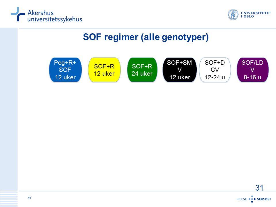 31 Peg+R+ SOF 12 uker Peg+R+ SOF 12 uker SOF+R 12 uker SOF+R 12 uker SOF+SM V 12 uker SOF+SM V 12 uker SOF+R 24 uker SOF+R 24 uker SOF+D CV 12-24 u SO