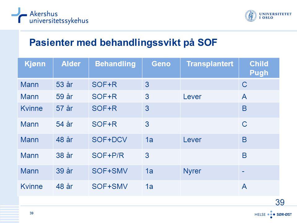 Pasienter med behandlingssvikt på SOF KjønnAlderBehandlingGenoTransplantertChild Pugh Mann53 årSOF+R3C Mann59 årSOF+R3LeverA Kvinne57 årSOF+R3B Mann54