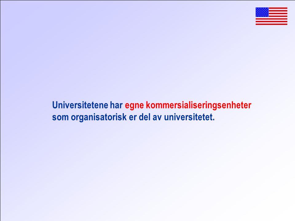 Universitetene har egne kommersialiseringsenheter som organisatorisk er del av universitetet.