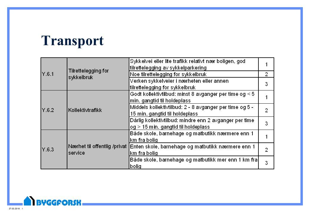 27.03.2015 12 Transport