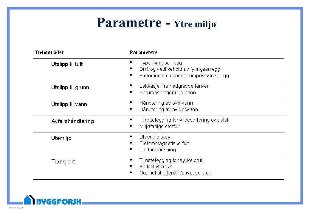27.03.2015 13 Parametre - Ytre miljø
