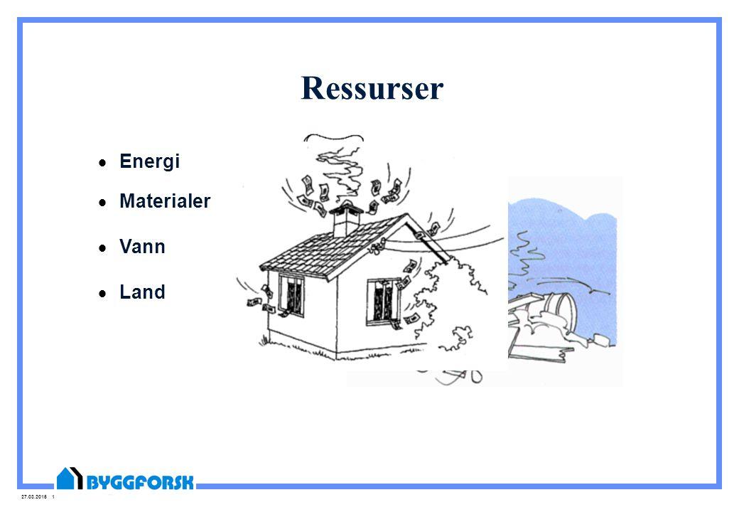 27.03.2015 14 Ressurser  Energi  Materialer  Vann  Land