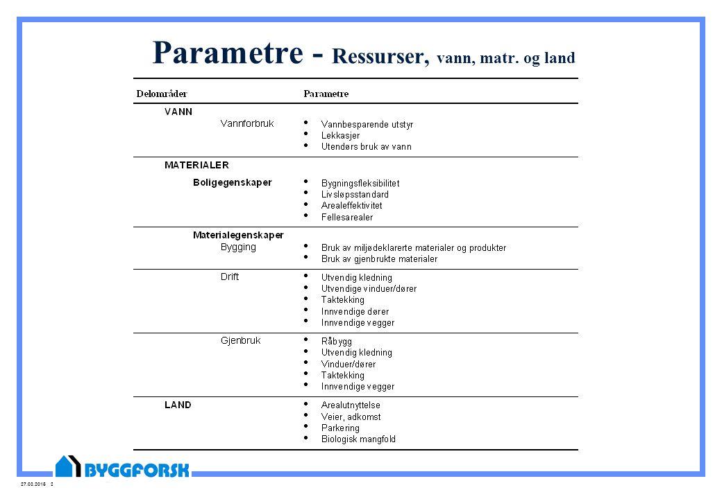 27.03.2015 26 Parametre - Ressurser, vann, matr. og land