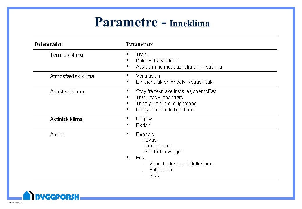 27.03.2015 31 Parametre - Inneklima