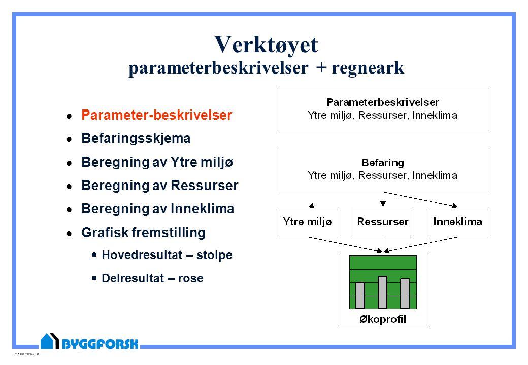 27.03.2015 33 Verktøyet parameterbeskrivelser + regneark  Parameter-beskrivelser  Befaringsskjema  Beregning av Ytre miljø  Beregning av Ressurser