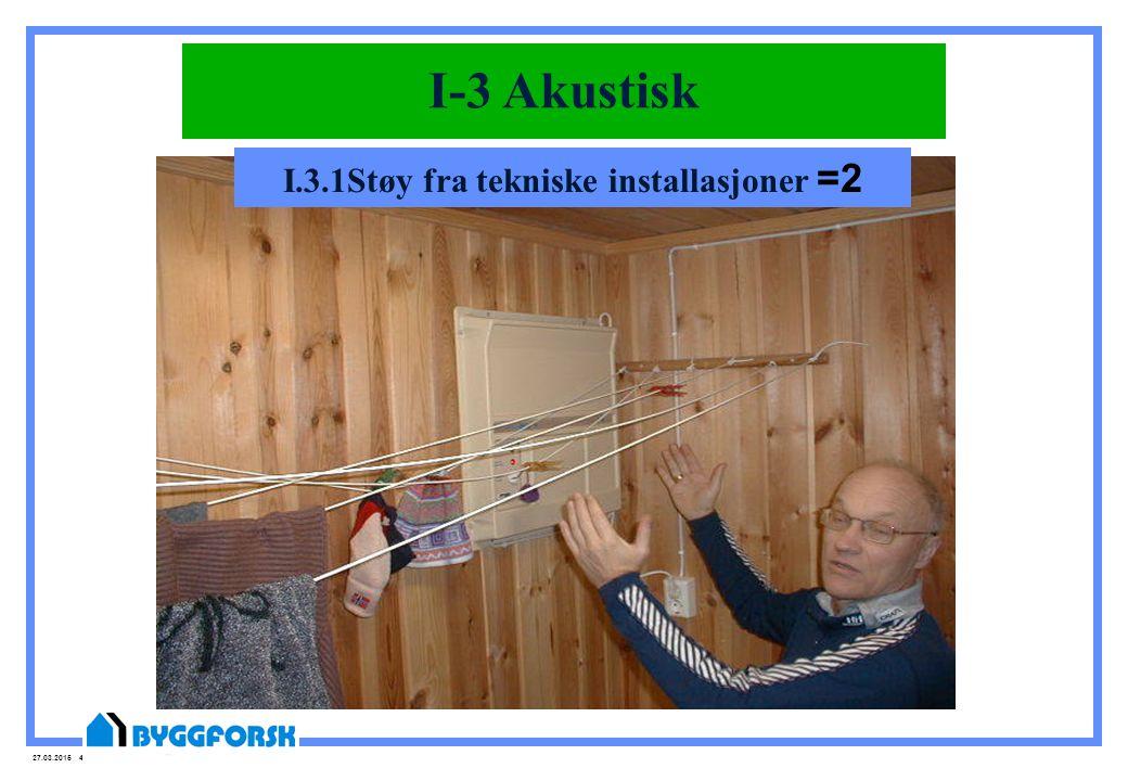 27.03.2015 48 I-3 Akustisk I.3.1Støy fra tekniske installasjoner =2