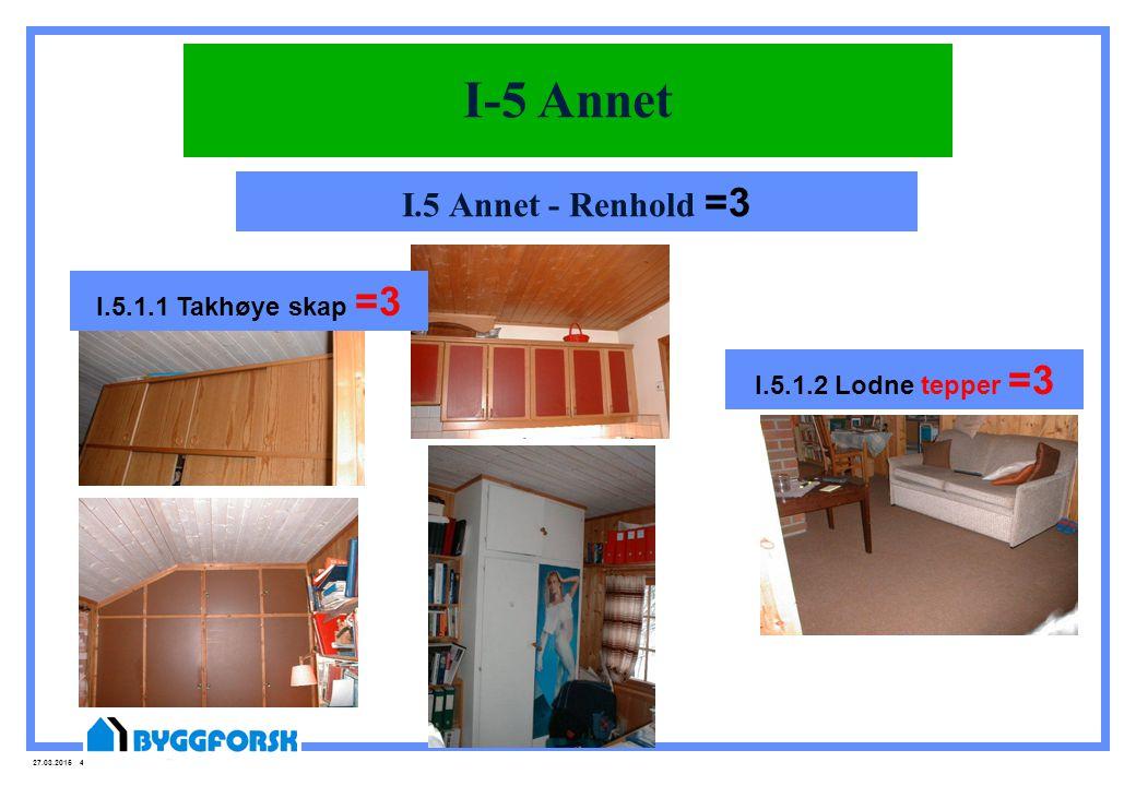 27.03.2015 49 I-5 Annet I.5 Annet - Renhold =3 I.5.1.2 Lodne tepper =3 I.5.1.1 Takhøye skap =3