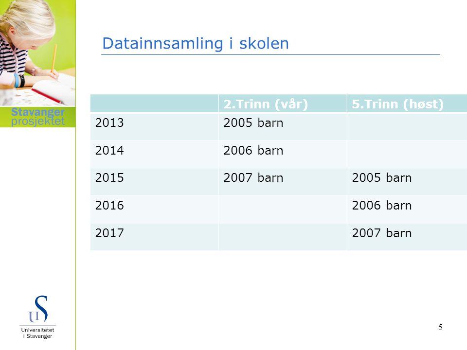 Datainnsamling våren 2014 2.