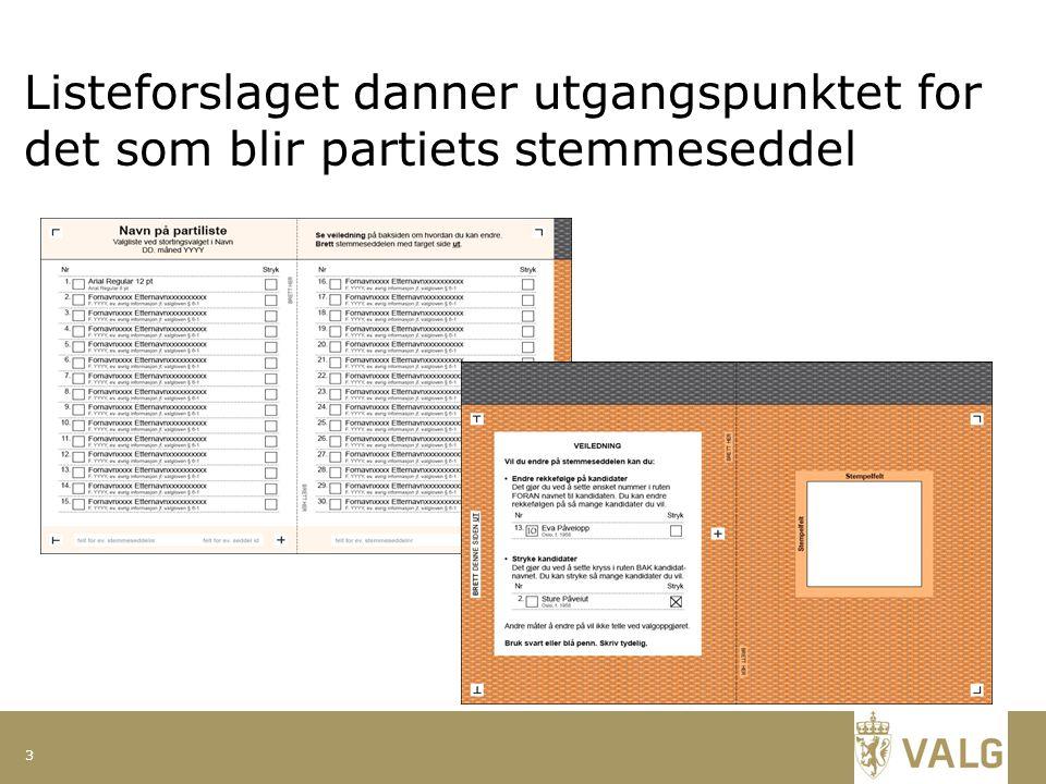 3 Listeforslaget danner utgangspunktet for det som blir partiets stemmeseddel