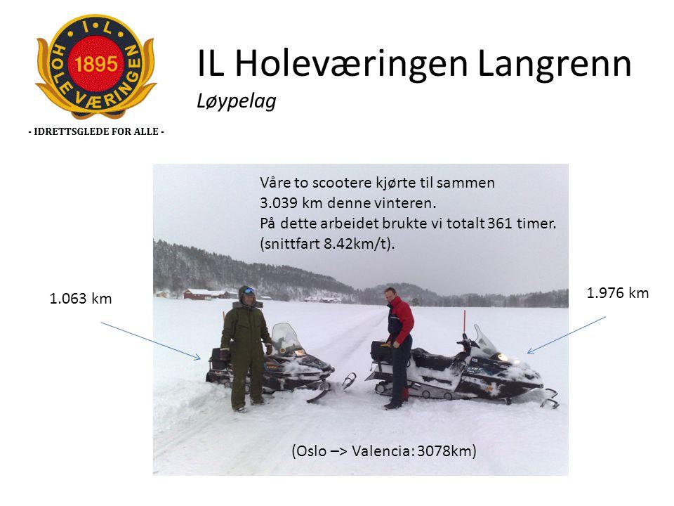 IL Holeværingen Langrenn Løypelag 1.063 km 1.976 km Våre to scootere kjørte til sammen 3.039 km denne vinteren. På dette arbeidet brukte vi totalt 361