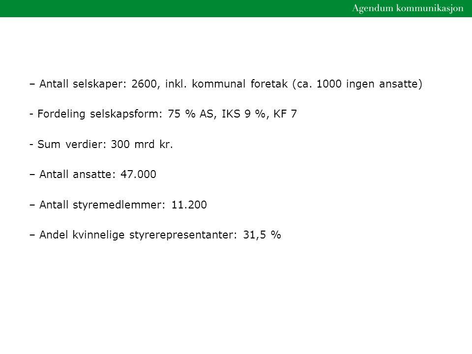 – Antall selskaper: 2600, inkl.kommunal foretak (ca.