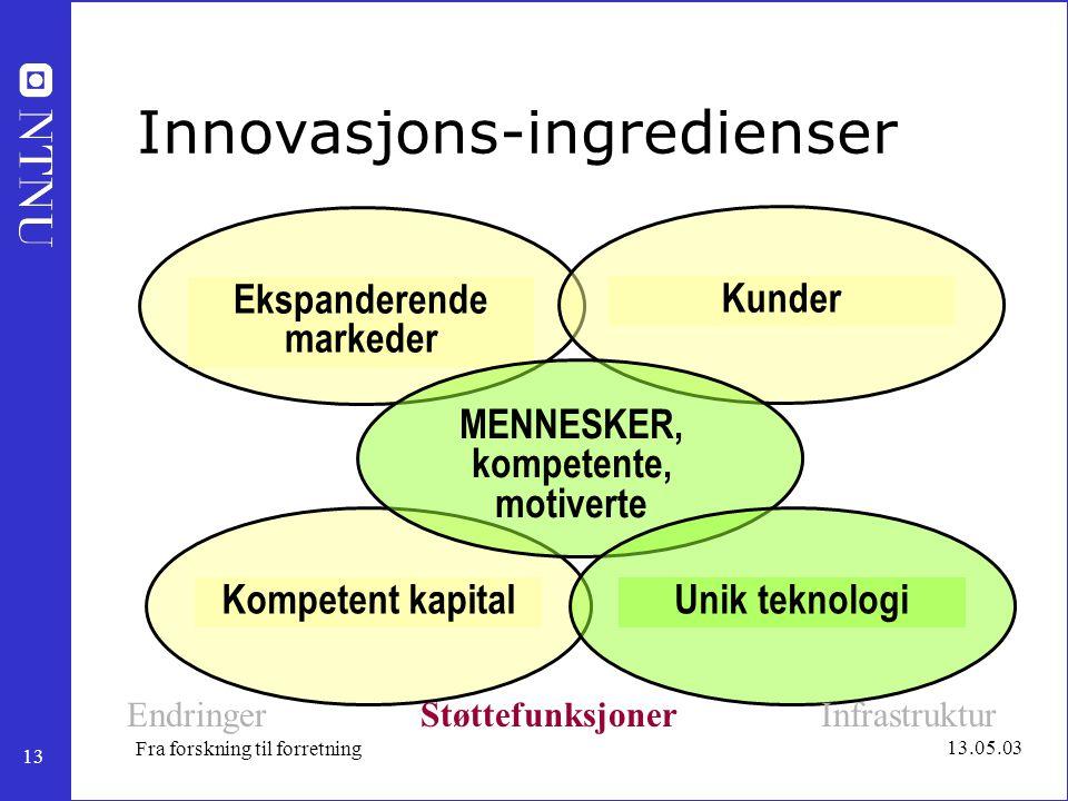 13 13.05.03 Fra forskning til forretning Innovasjons-ingredienser Kompetent kapitalEkspanderende markeder Kunder MENNESKER, kompetente, motiverte Unik