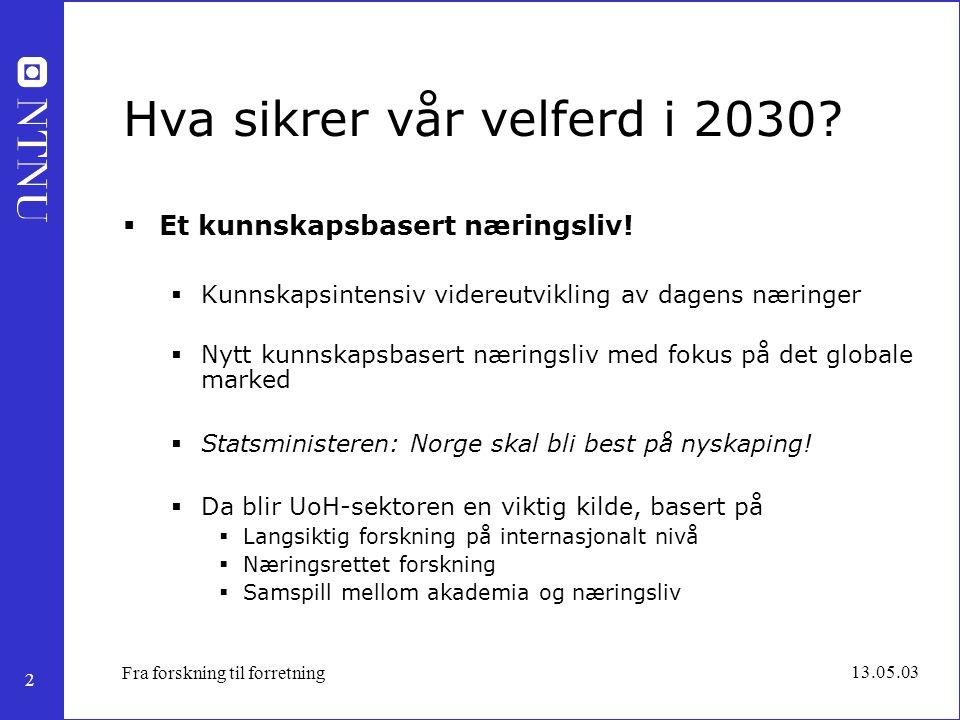 2 13.05.03 Fra forskning til forretning Hva sikrer vår velferd i 2030?  Et kunnskapsbasert næringsliv!  Kunnskapsintensiv videreutvikling av dagens
