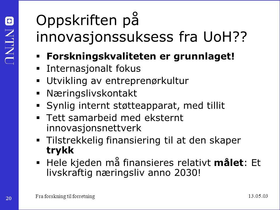 20 13.05.03 Fra forskning til forretning Oppskriften på innovasjonssuksess fra UoH??  Forskningskvaliteten er grunnlaget!  Internasjonalt fokus  Ut