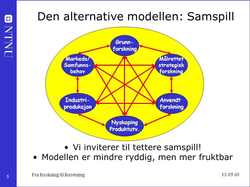 5 13.05.03 Fra forskning til forretning Den alternative modellen: Samspill Vi inviterer til tettere samspill! Modellen er mindre ryddig, men mer frukt