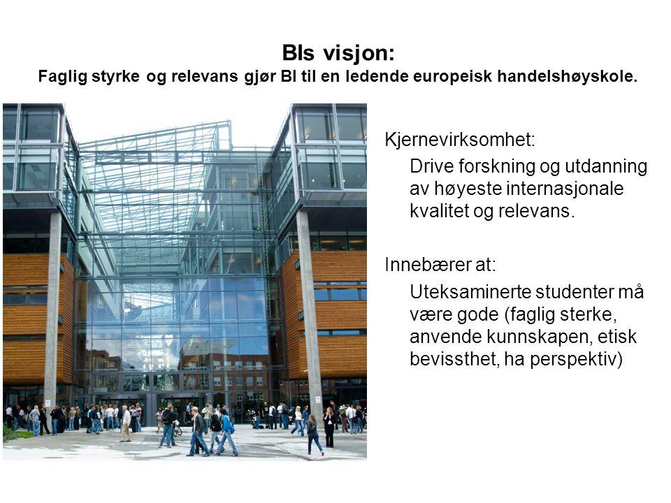 BIs visjon: Faglig styrke og relevans gjør BI til en ledende europeisk handelshøyskole. Kjernevirksomhet: Drive forskning og utdanning av høyeste inte