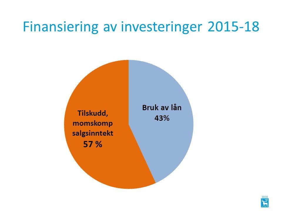 Finansiering av investeringer 2015-18