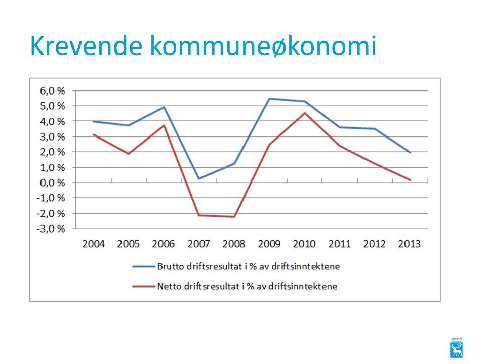 Krevende kommuneøkonomi