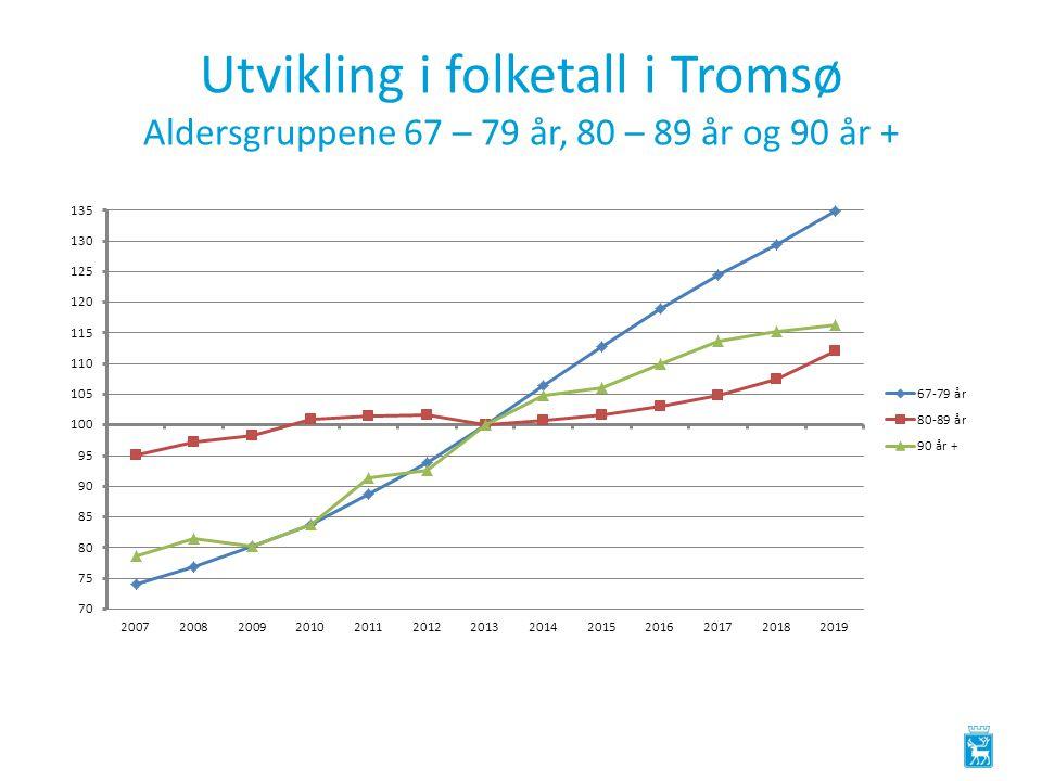 Utvikling i folketall i Tromsø Aldersgruppene 67 – 79 år, 80 – 89 år og 90 år +