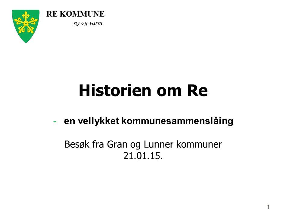 RE KOMMUNE ny og varm 1 Historien om Re -en vellykket kommunesammenslåing Besøk fra Gran og Lunner kommuner 21.01.15.