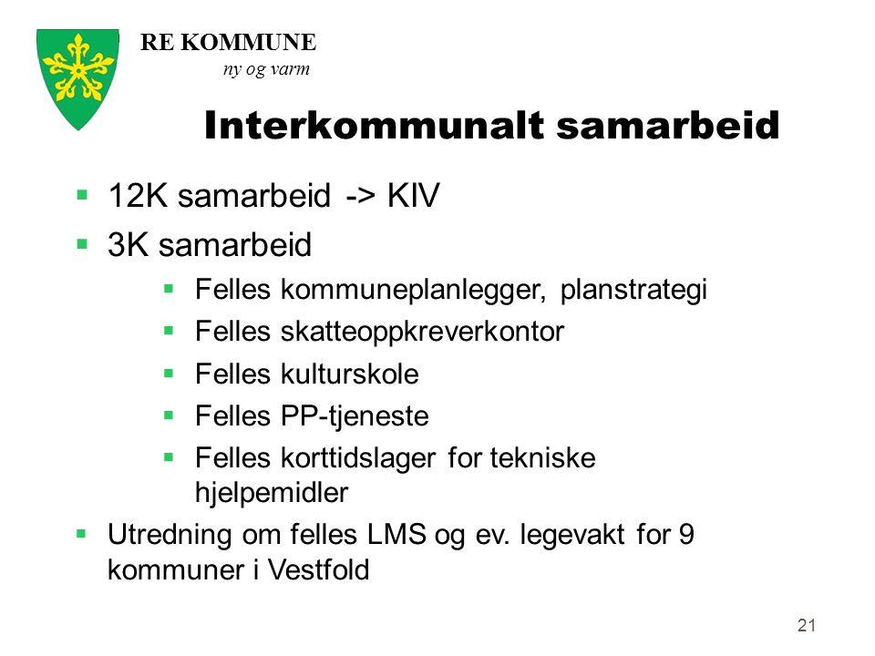 RE KOMMUNE ny og varm Interkommunalt samarbeid 21  12K samarbeid -> KIV  3K samarbeid  Felles kommuneplanlegger, planstrategi  Felles skatteoppkre