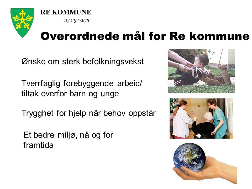 RE KOMMUNE ny og varm 3 Overordnede mål for Re kommune Tverrfaglig forebyggende arbeid/ tiltak overfor barn og unge Et bedre miljø, nå og for framtida
