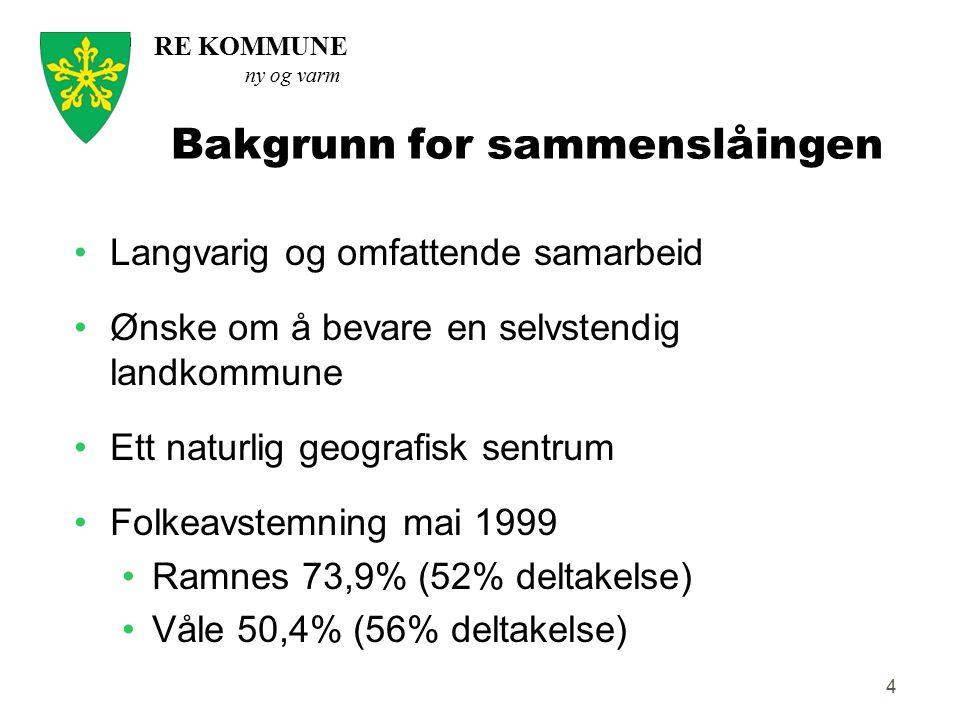 RE KOMMUNE ny og varm 5 Bakgrunn (2) Vedtak om sammenslåing i kommunestyrene 21.