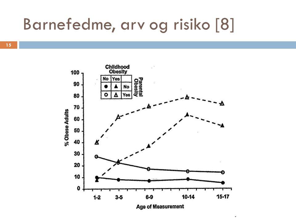 Barnefedme, arv og risiko [8] 15