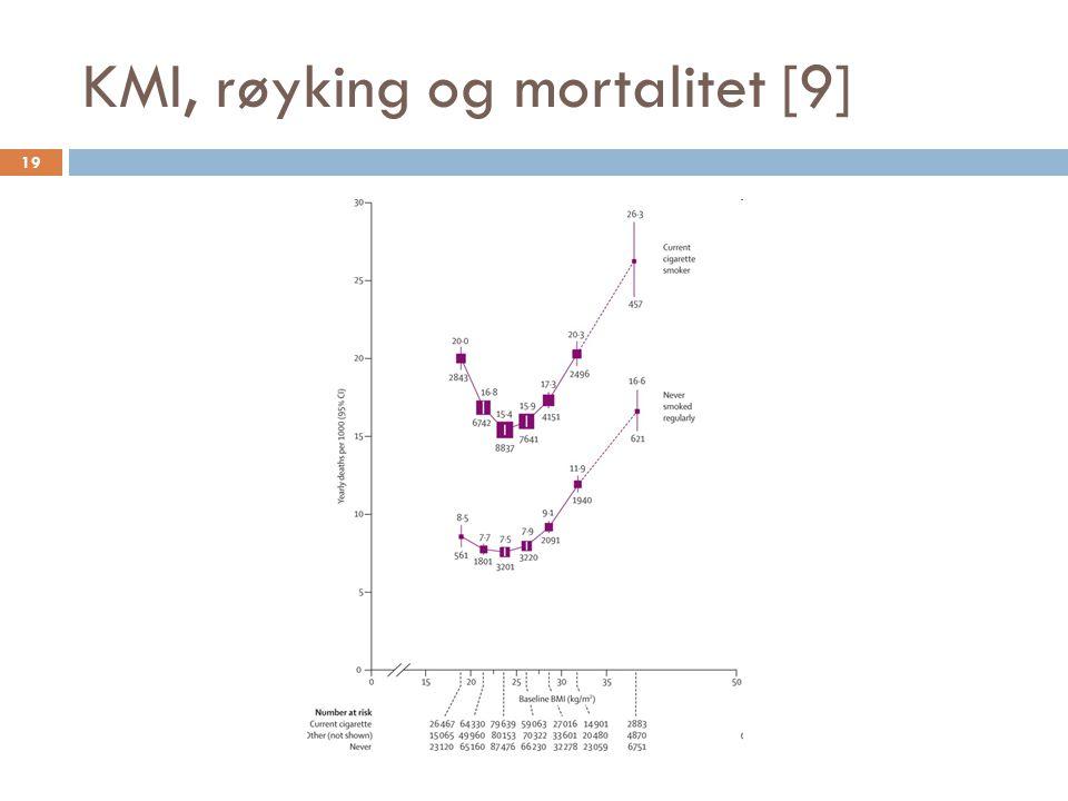 KMI, røyking og mortalitet [9] 19