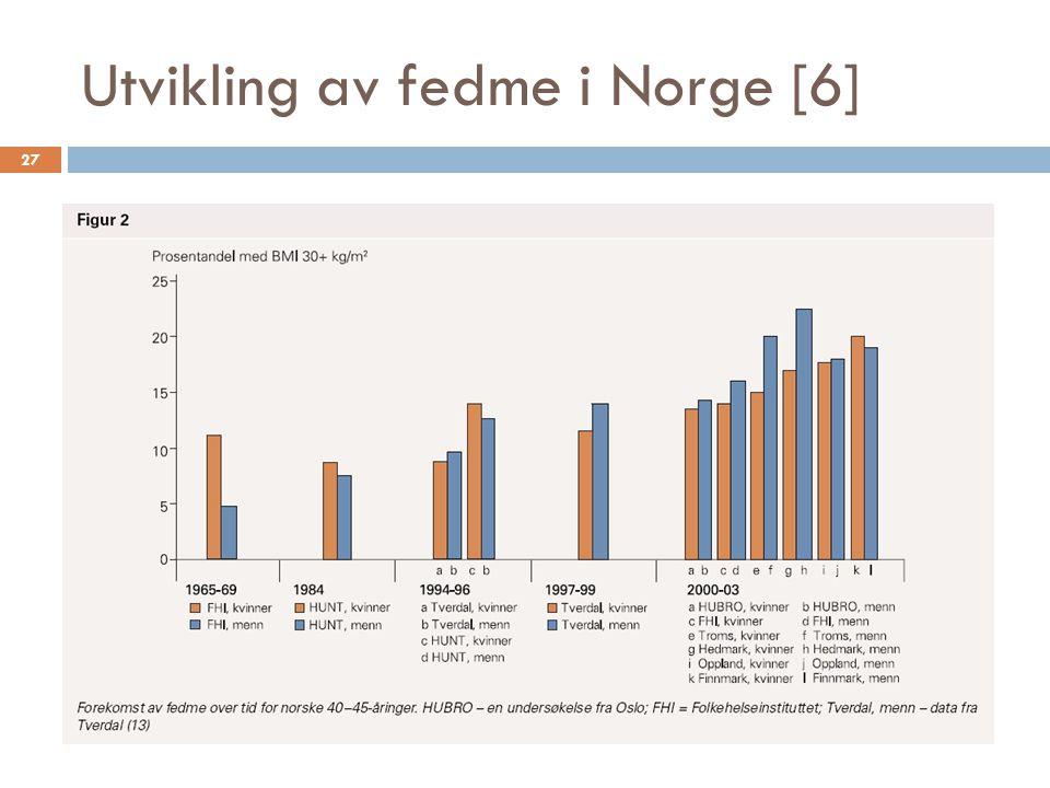 Utvikling av fedme i Norge [6] 27