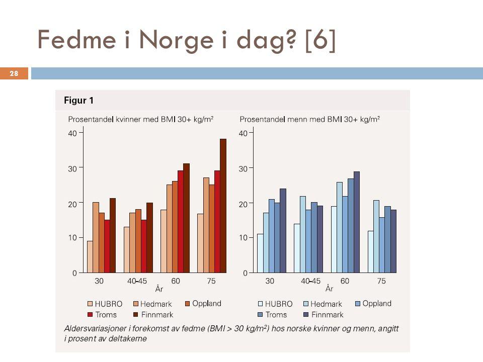 Fedme i Norge i dag? [6] 28
