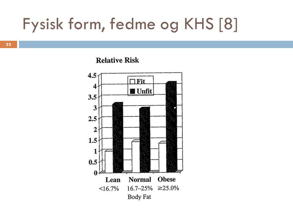 Fysisk form, fedme og KHS [8] 33